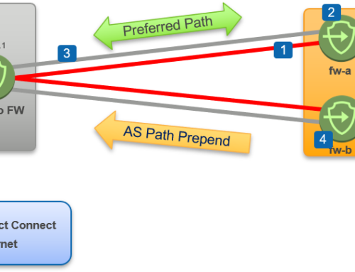 AWS Direct Connect + Palo Alto + BGP